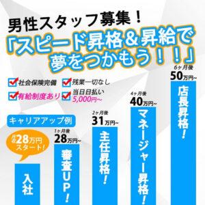 高収入風俗男性求人【mens-1】プライスレスグループ